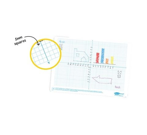 A4 X-Y Axis Whiteboards