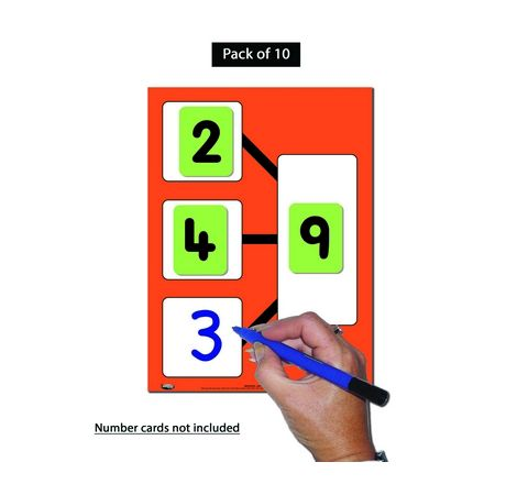 Number Bonds Cards Three Parts/Whole Pack 10